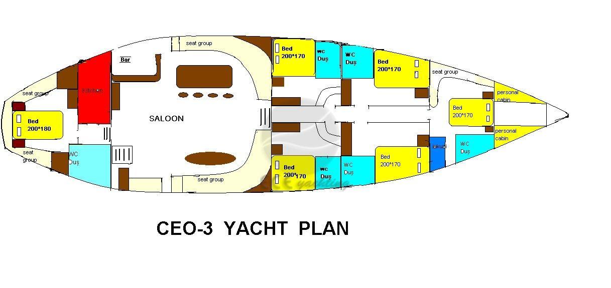 CEO 3 Yat Planı