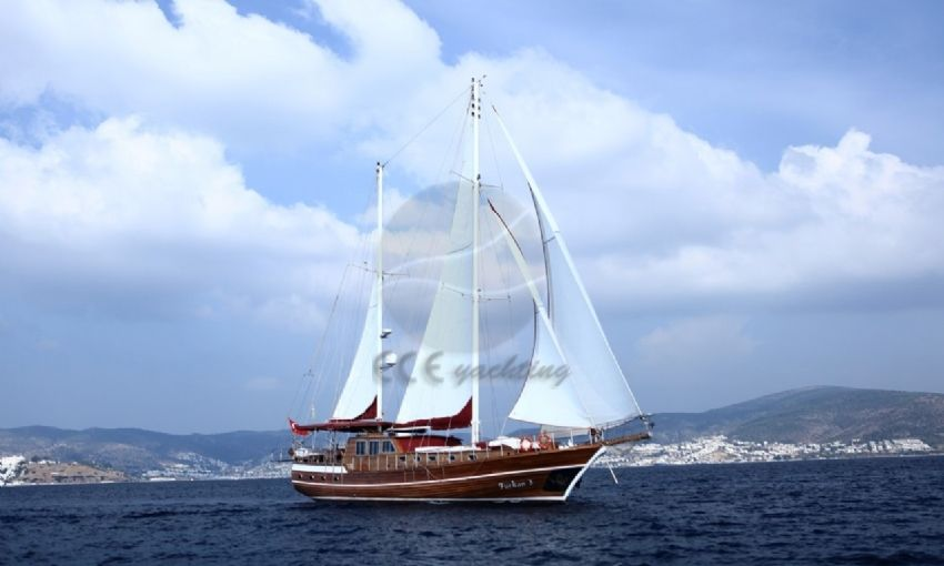 FURKAN Teknesi