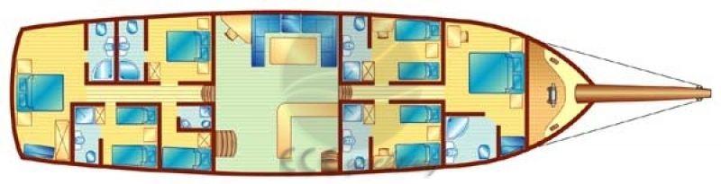 LA FİNALE Yat Planı