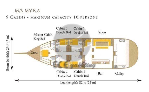 MYRA Yat Planı