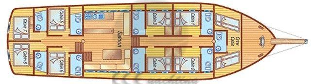 SHERPA Yat Planı