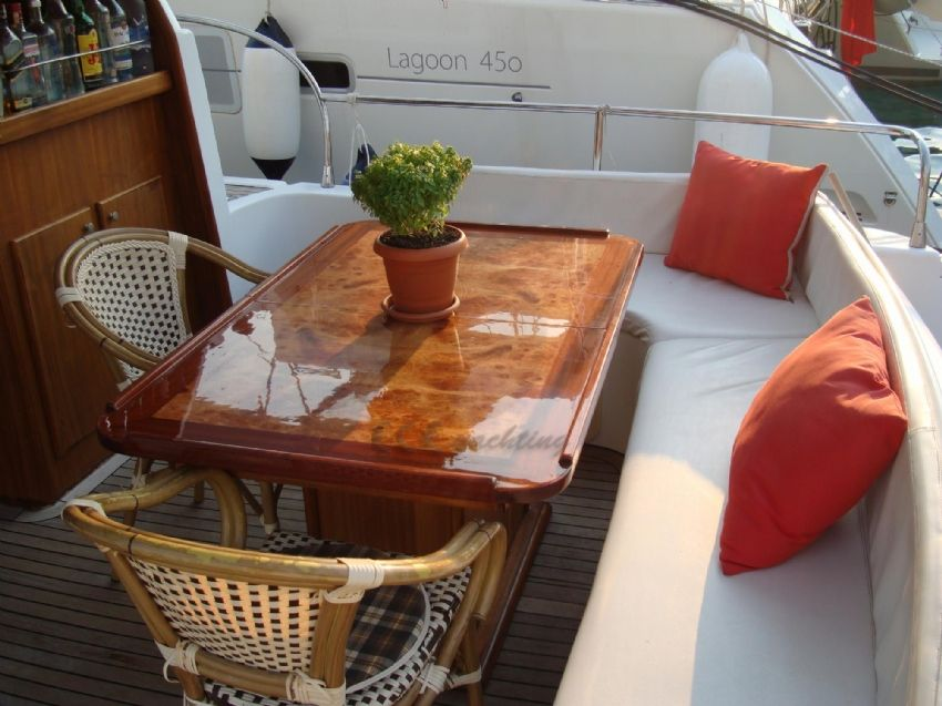 Gulet tekne SİM - AY