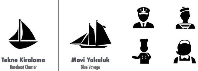 Mavi yolculuk
