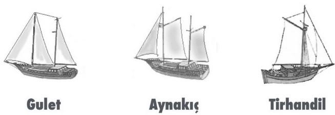 Mavi yolculuk tekne tipleri